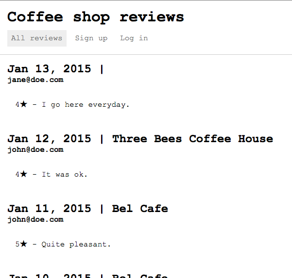 Introducing the coffee shop reviews app loopback documentation overview of the application coffee shop reviews is a malvernweather Gallery